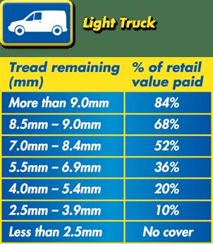 light-truck